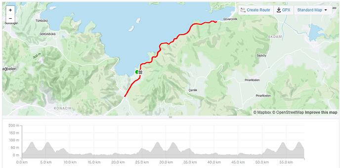 ride_graph